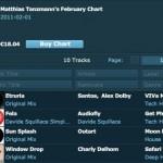 tanzman_charly_beatport_chart